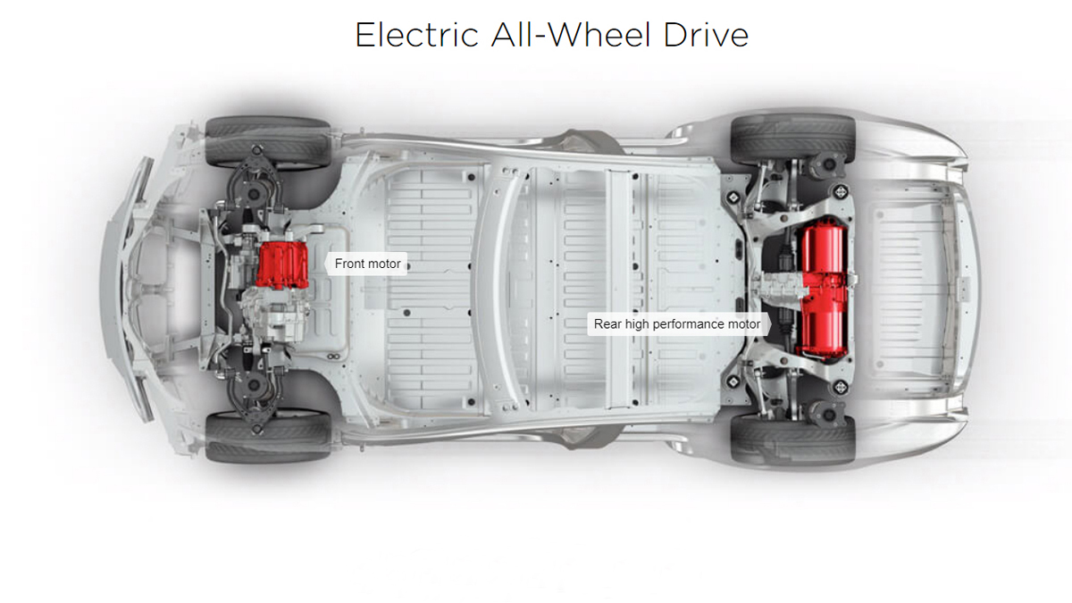 Tesla Model S 75D chassis
